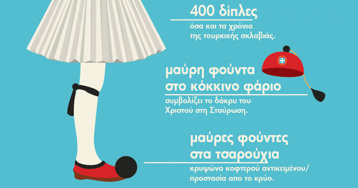 Τι συμβολίζει η παραδοσιακή μας φορεσιά;