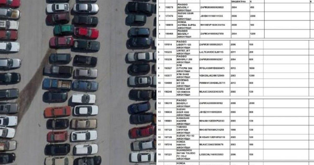 Τρέξτε να Προλάβετε: Πώς θα Αγοράσετε Αυτοκίνητο από 100 Ευρώ – Όλη η Λίστα