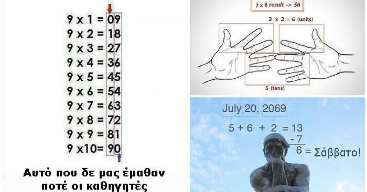 12 μαθηματικά κόλπα που δεν μας έμαθαν ποτε στο Σχολείο. Το 6ο θα σας φανεί μαγικό!