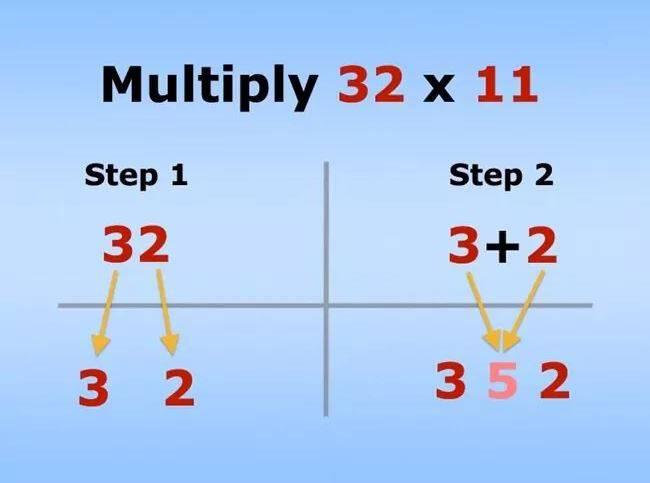 12-mathimatika-kolpa-poy-mas-emathan-pote-scholeio-to-6o-tha-sas-fanei-magiko