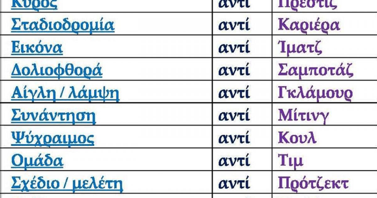 Γιατί δεν χρησιμοποιούμε ελληνικές λέξεις;